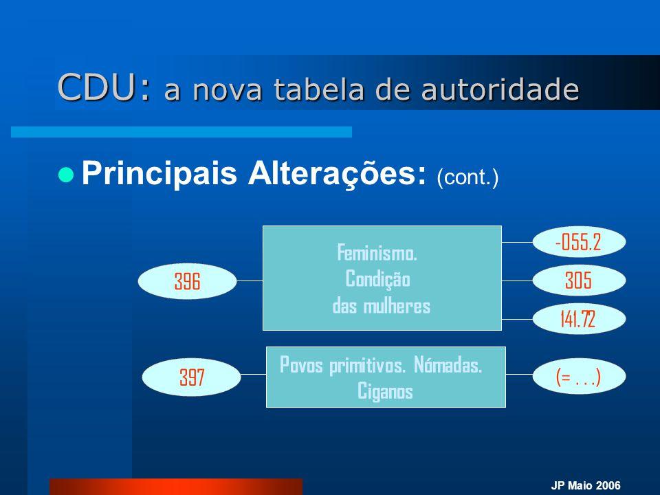 JP Maio 2006 CDU: a nova tabela de autoridade  Principais Alterações: (cont.) Feminismo. Condição das mulheres 396 -055.2 305 141.72 Povos primitivos