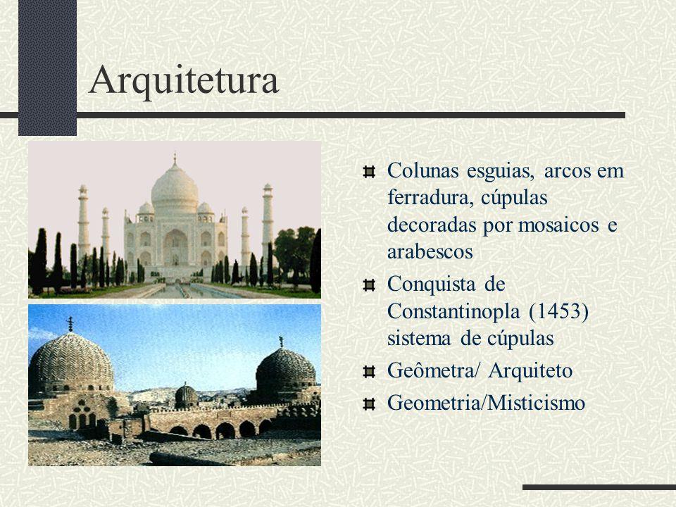 Arquitetura Colunas esguias, arcos em ferradura, cúpulas decoradas por mosaicos e arabescos Conquista de Constantinopla (1453) sistema de cúpulas Geôm