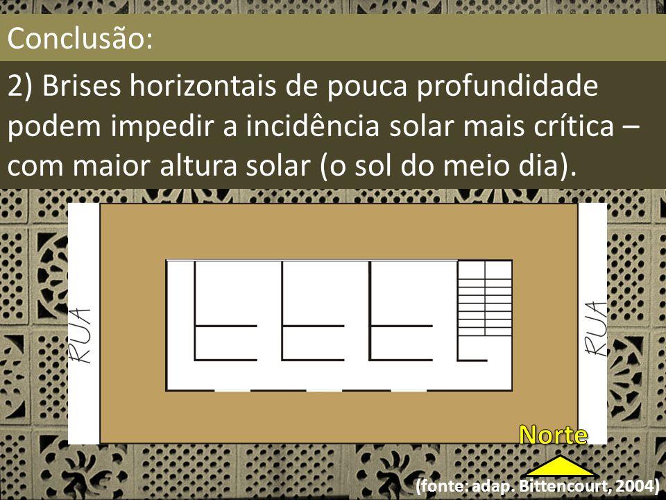 Conclusão: 2) Brises horizontais de pouca profundidade podem impedir a incidência solar mais crítica – com maior altura solar (o sol do meio dia). (fo