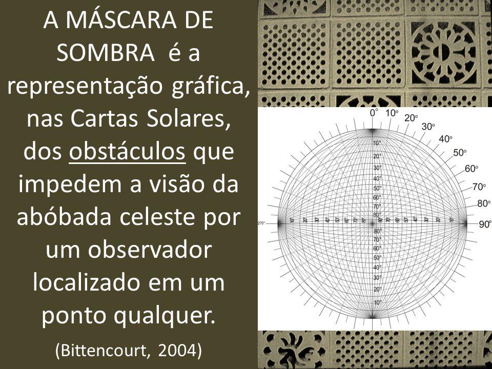 A MÁSCARA DE SOMBRA é a representação gráfica, nas Cartas Solares, dos obstáculos que impedem a visão da abóbada celeste por um observador localizado em um ponto qualquer.