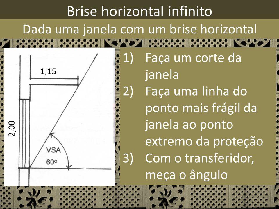 Brise horizontal infinito Dada uma janela com um brise horizontal 1,15 2,00 1)Faça um corte da janela 2)Faça uma linha do ponto mais frágil da janela ao ponto extremo da proteção 3)Com o transferidor, meça o ângulo