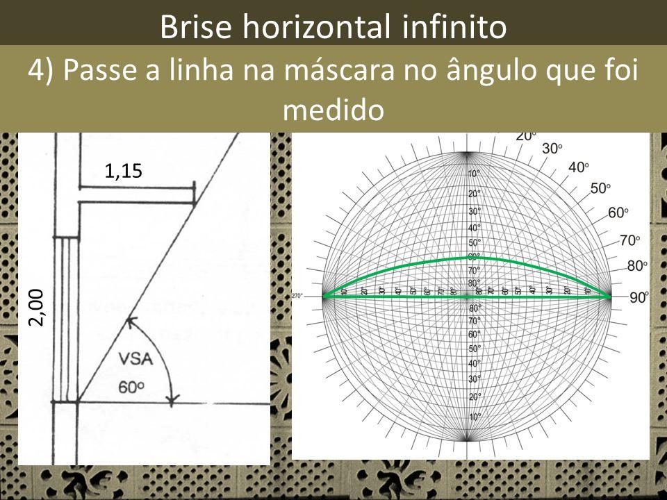 Brise horizontal infinito 4) Passe a linha na máscara no ângulo que foi medido 1,15 2,00