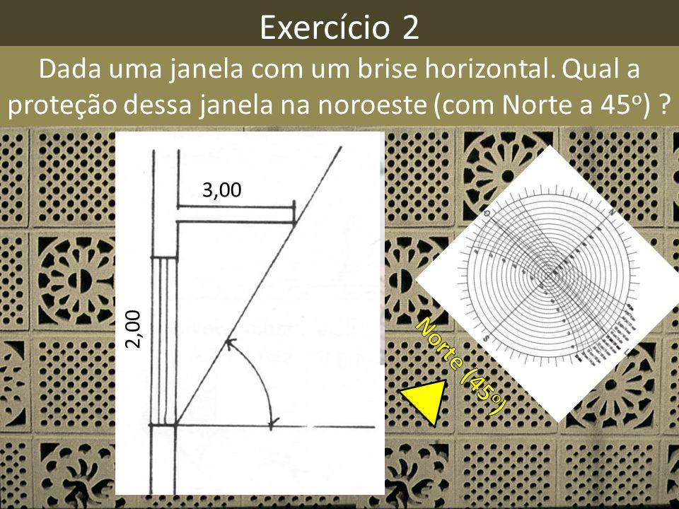 Exercício 2 Dada uma janela com um brise horizontal. Qual a proteção dessa janela na noroeste (com Norte a 45 o ) ? 3,00 2,00