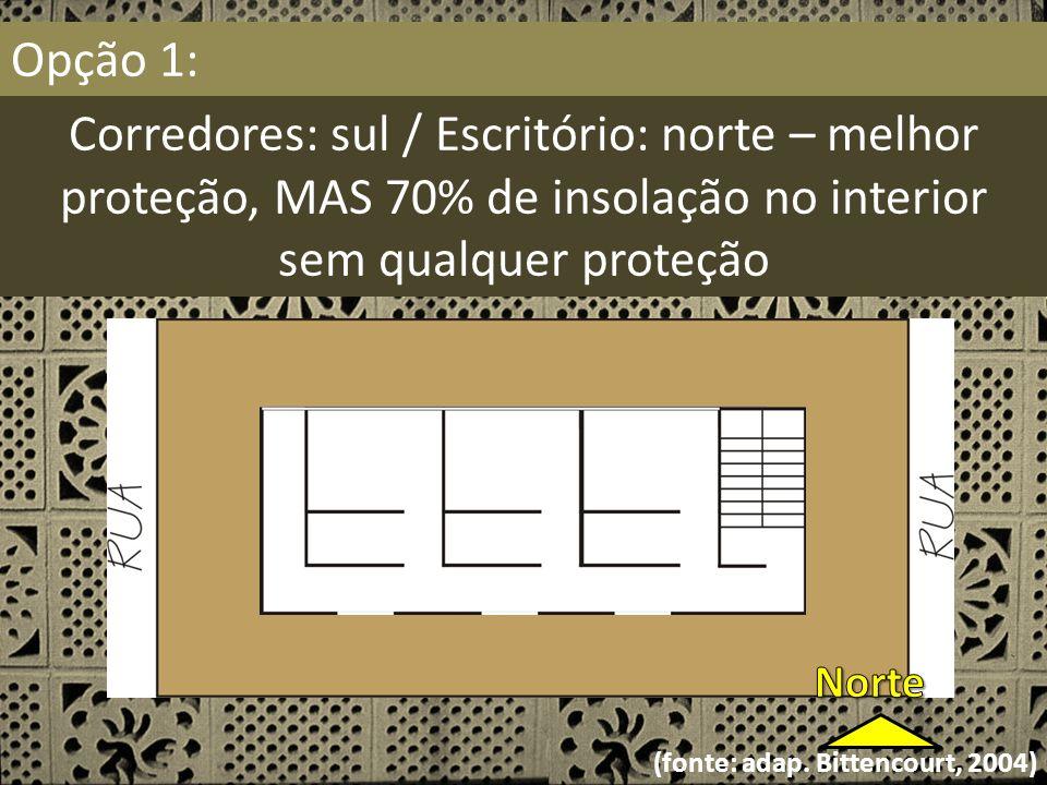 Opção 1: Corredores: sul / Escritório: norte – melhor proteção, MAS 70% de insolação no interior sem qualquer proteção (fonte: adap. Bittencourt, 2004