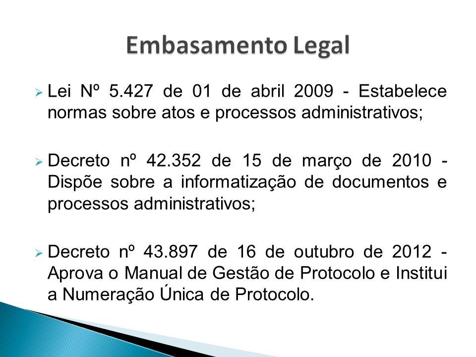  Lei Nº 5.427 de 01 de abril 2009 - Estabelece normas sobre atos e processos administrativos;  Decreto nº 42.352 de 15 de março de 2010 - Dispõe sob