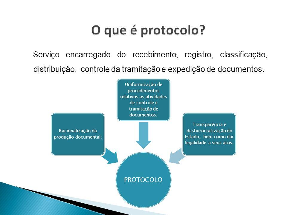 Serviço encarregado do recebimento, registro, classificação, distribuição, controle da tramitação e expedição de documentos. PROTOCOLO Racionalização