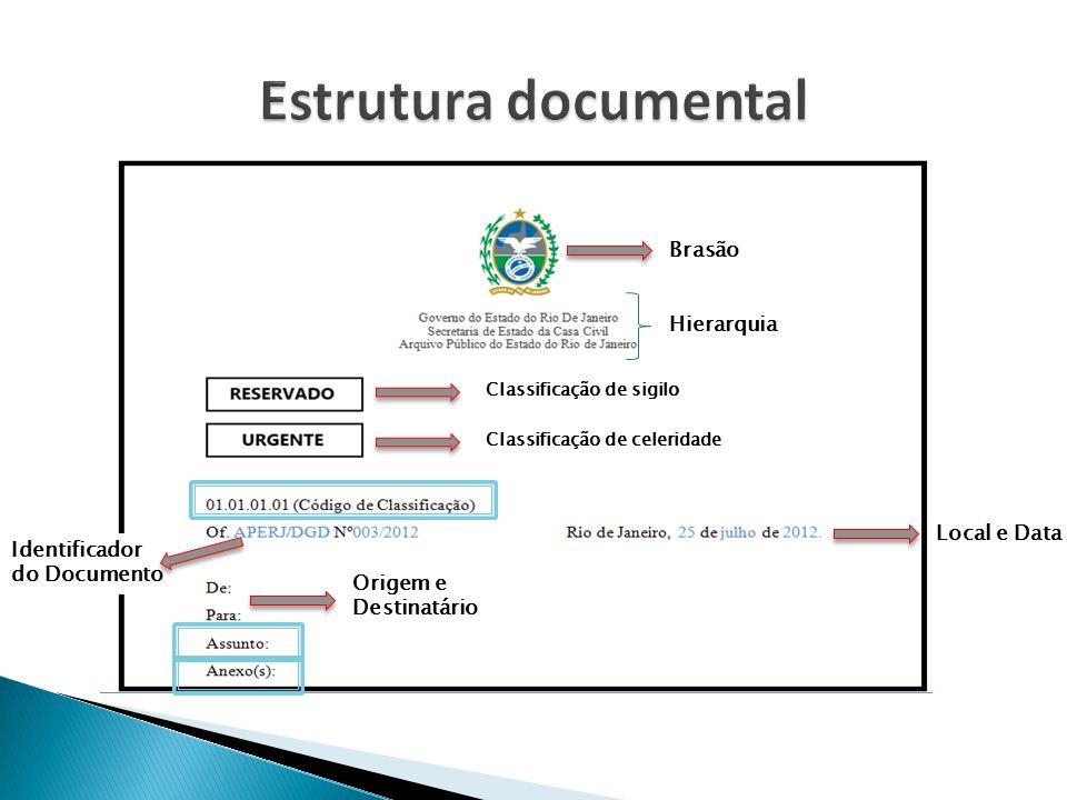 Classificação de sigilo Classificação de celeridade Brasão Hierarquia Local e Data Origem e Destinatário Identificador do Documento
