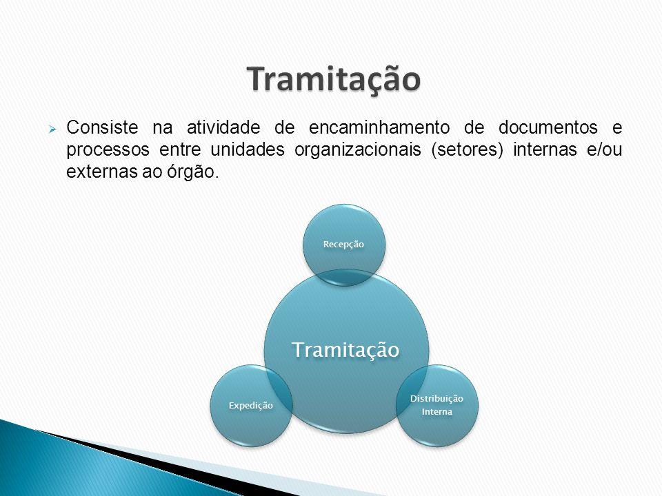  Consiste na atividade de encaminhamento de documentos e processos entre unidades organizacionais (setores) internas e/ou externas ao órgão. Tramitaç