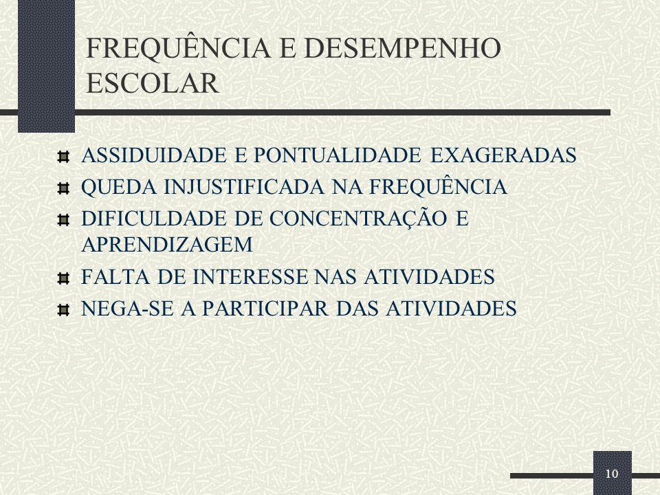10 FREQUÊNCIA E DESEMPENHO ESCOLAR ASSIDUIDADE E PONTUALIDADE EXAGERADAS QUEDA INJUSTIFICADA NA FREQUÊNCIA DIFICULDADE DE CONCENTRAÇÃO E APRENDIZAGEM