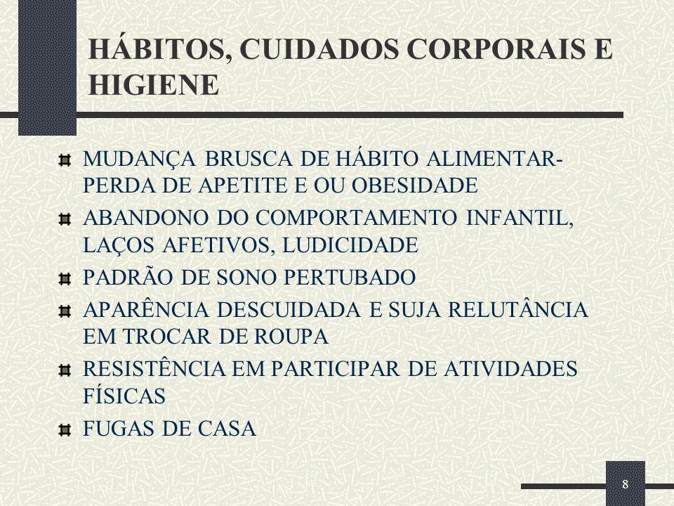 8 HÁBITOS, CUIDADOS CORPORAIS E HIGIENE MUDANÇA BRUSCA DE HÁBITO ALIMENTAR- PERDA DE APETITE E OU OBESIDADE ABANDONO DO COMPORTAMENTO INFANTIL, LAÇOS