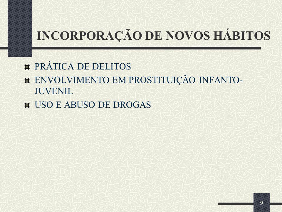 9 INCORPORAÇÃO DE NOVOS HÁBITOS PRÁTICA DE DELITOS ENVOLVIMENTO EM PROSTITUIÇÃO INFANTO- JUVENIL USO E ABUSO DE DROGAS