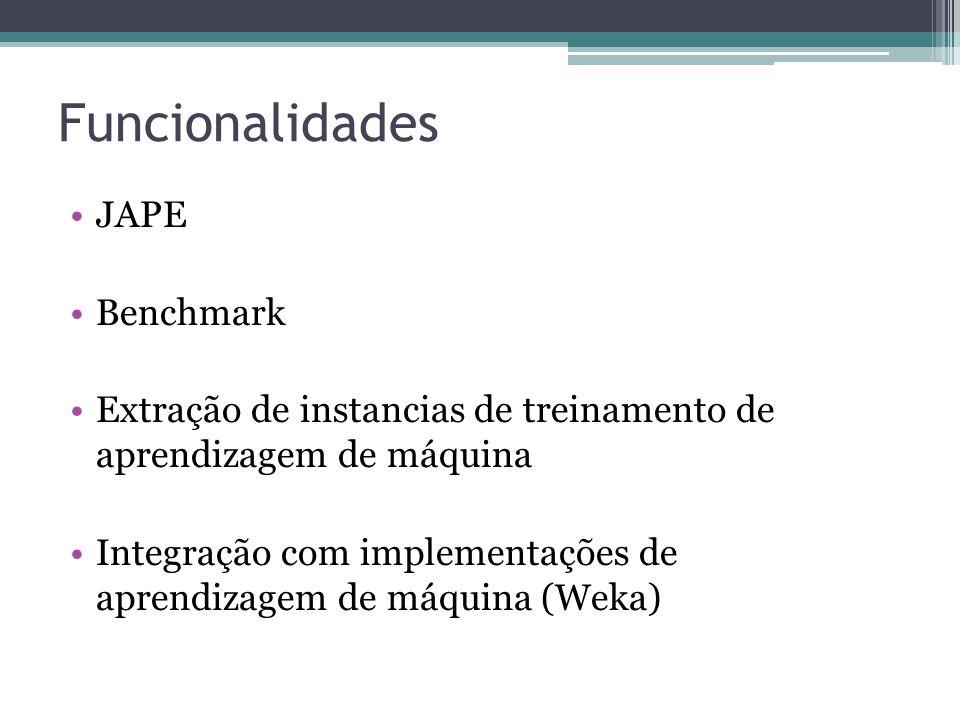 Funcionalidades •JAPE •Benchmark •Extração de instancias de treinamento de aprendizagem de máquina •Integração com implementações de aprendizagem de m