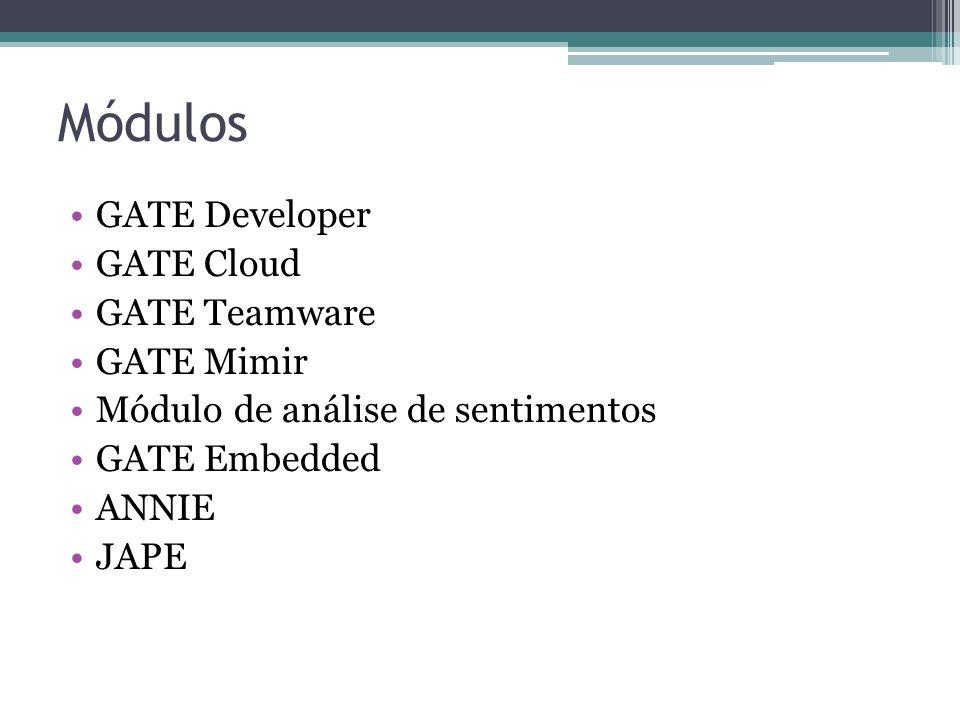 Módulos •GATE Developer •GATE Cloud •GATE Teamware •GATE Mimir •Módulo de análise de sentimentos •GATE Embedded •ANNIE •JAPE