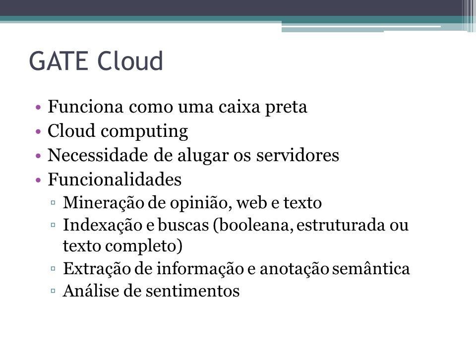 GATE Cloud •Funciona como uma caixa preta •Cloud computing •Necessidade de alugar os servidores •Funcionalidades ▫Mineração de opinião, web e texto ▫I