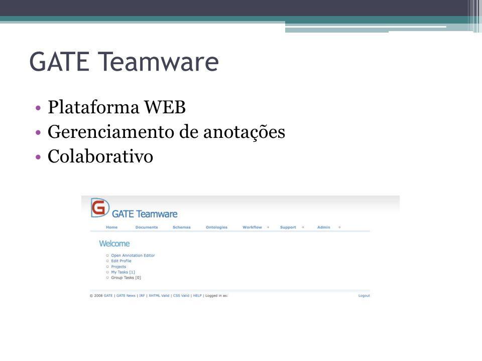 GATE Teamware •Plataforma WEB •Gerenciamento de anotações •Colaborativo