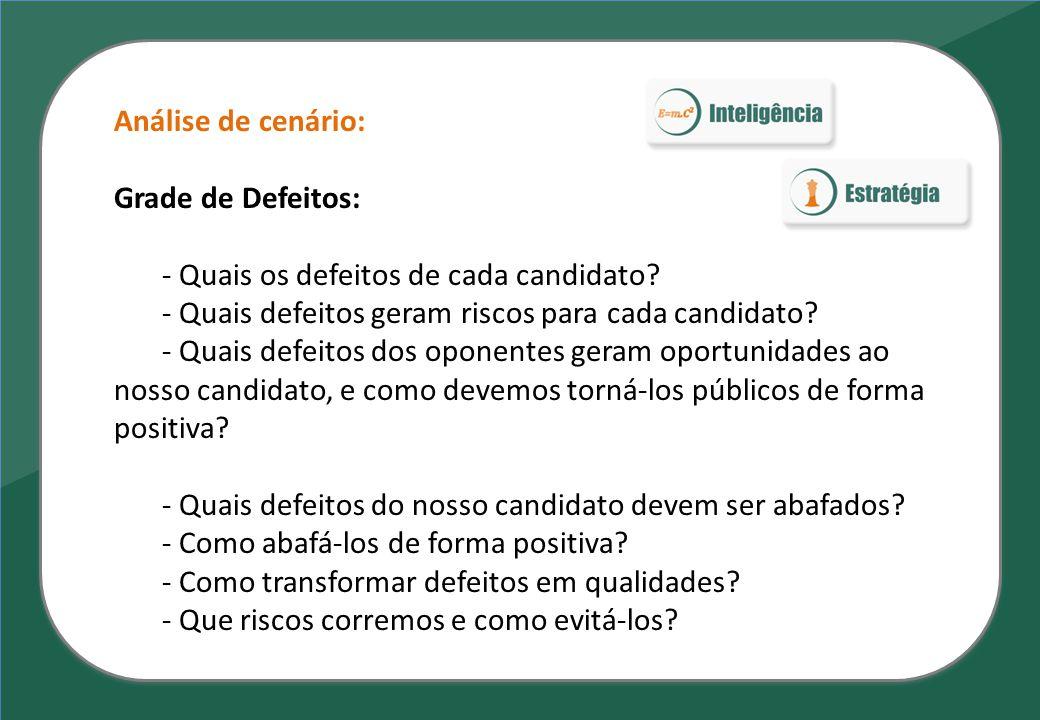 Análise de cenário: Grade de Defeitos: - Quais os defeitos de cada candidato? - Quais defeitos geram riscos para cada candidato? - Quais defeitos dos