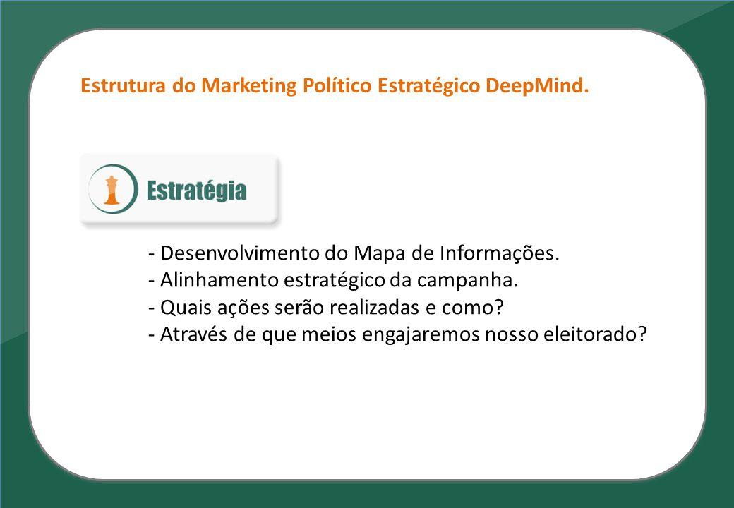Estrutura do Marketing Político Estratégico DeepMind. - Desenvolvimento do Mapa de Informações. - Alinhamento estratégico da campanha. - Quais ações s