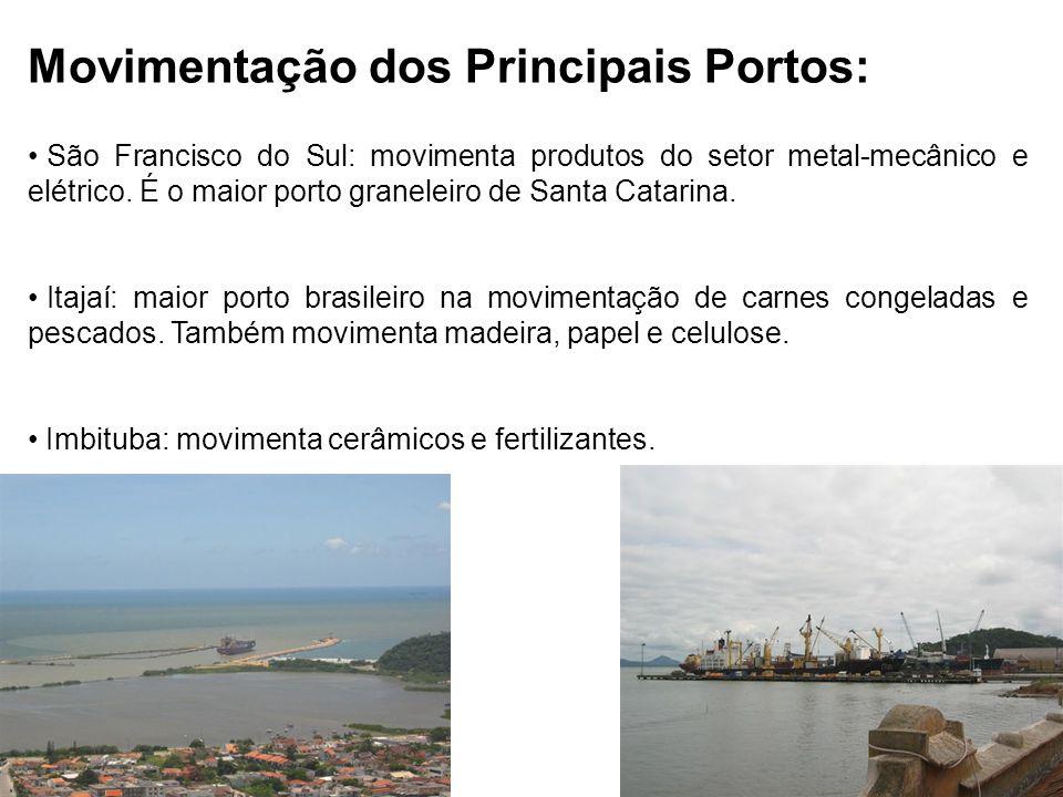 Movimentação dos Principais Portos: • São Francisco do Sul: movimenta produtos do setor metal-mecânico e elétrico. É o maior porto graneleiro de Santa
