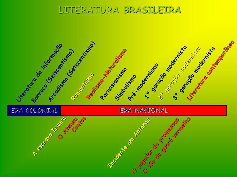 Arcadismo (Setecentismo) Barroco (Seiscentismo) Literatura de informação Pré-modernismo Romantismo Realismo-Naturalismo Parnasianismo Simbolismo 1ª ge