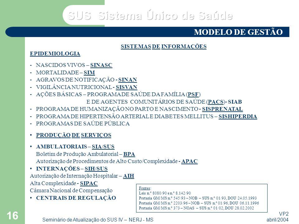 VP2 abril/2004 Seminário de Atualização do SUS IV – NERJ - MS 16 SISTEMAS DE INFORMAÇÕES EPIDEMIOLOGIA -NASCIDOS VIVOS – SINASC -MORTALIDADE – SIM -AGRAVOS DE NOTIFICAÇÃO - SINAN -VIGILÂNCIA NUTRICIONAL - SISVAN -AÇÕES BÁSICAS – PROGRAMA DE SAÚDE DA FAMÍLIA (PSF) E DE AGENTES COMUNITÁRIOS DE SAÚDE (PACS)- SIAB -PROGRAMA DE HUMANIZAÇÃO NO PARTO E NASCIMENTO - SISPRENATAL -PROGRAMA DE HIPERTENSÃO ARTERIAL E DIABETES MELLITUS – SISHIPERDIA -PROGRAMAS DE SAÚDE PÚBLICA •PRODUÇÃO DE SERVIÇOS •AMBULATORIAIS – SIA/SUS Boletim de Produção Ambulatorial – BPA Autorização de Procedimentos de Alto Custo/Complexidade - APAC •INTERNAÇÕES – SIH/SUS Autorização de Internação Hospitalar – AIH Alta Complexidade - SIPAC Câmara Nacional de Compensação •CENTRAIS DE REGULAÇÃO Fontes: Leis n.º 8080/90 e n.º 8.142/90 Portaria GM/MS n.º 545/93 – NOB – SUS n.º 01/93, DOU 24.05.1993 Portaria GM/MS n.º 2203/96 – NOB – SUS n.º 01/96, DOU 06.11.1996 Portaria GM/MS n.º 373 – NOAS – SUS n.º 01/02, DOU 28.02.2002 MODELO DE GESTÃO