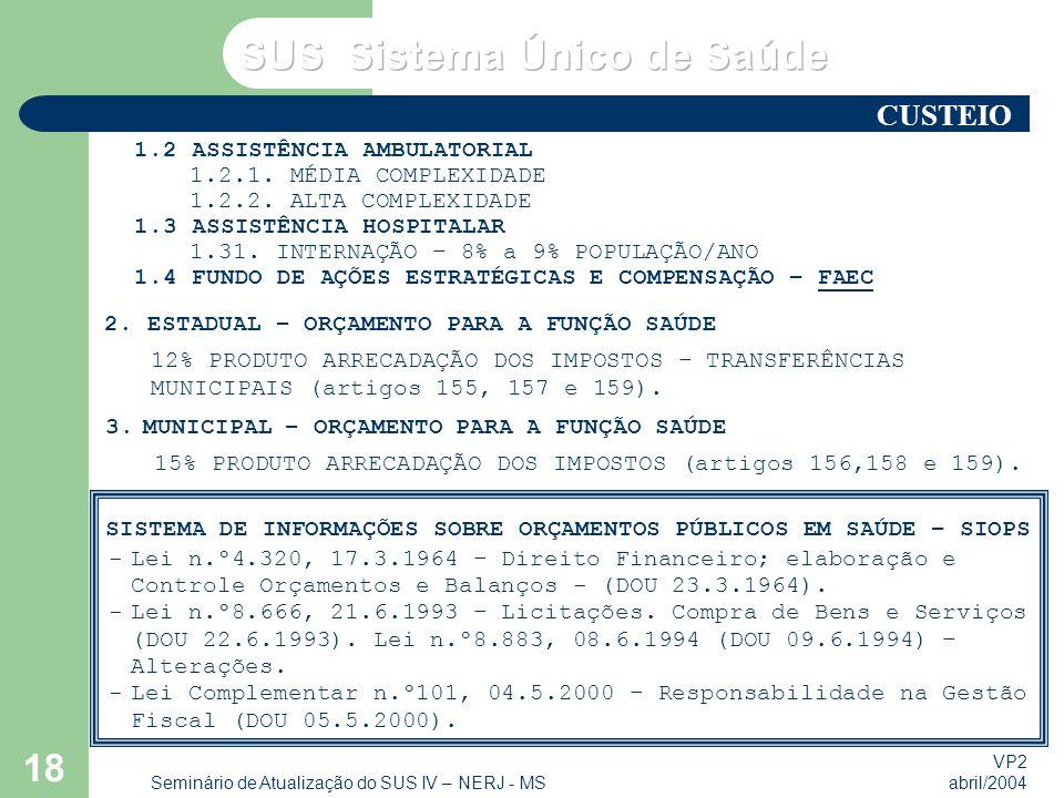 VP2 abril/2004 Seminário de Atualização do SUS IV – NERJ - MS 18 1.2 ASSISTÊNCIA AMBULATORIAL 1.2.1. MÉDIA COMPLEXIDADE 1.2.2. ALTA COMPLEXIDADE 1.3 A