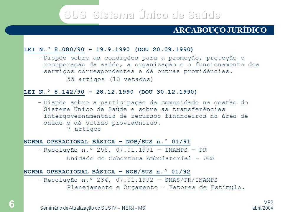 VP2 abril/2004 Seminário de Atualização do SUS IV – NERJ - MS 7 ARCABOUÇO JURÍDICO NORMA OPERACIONAL BÁSICA – NOB/SUS n.º 01/93 Portaria GM/MS n.º 545, 20.05.1993 Comissões Intergestores/Níveis de Gestão NORMA OPERACIONAL BÁSICA – NOB/SUS n.º 01/96 Portaria GM/MS n.º2.203, 05.11.1996 Modelos de Atenção à Saúde/Níveis de Gestão Programação Pactuada e Integrada NORMA OPERACIONAL DA ASSISTÊNCIA À SAÚDE - NOAS/SUS n.º 01/02 Portaria GM/MS n.º373, 27.02.2002, DOU nº 40 DE 28.02.2002 Plano Diretor de Regionalização/Plano Diretor de Investimentos Município–Pólo/Município–Sede.