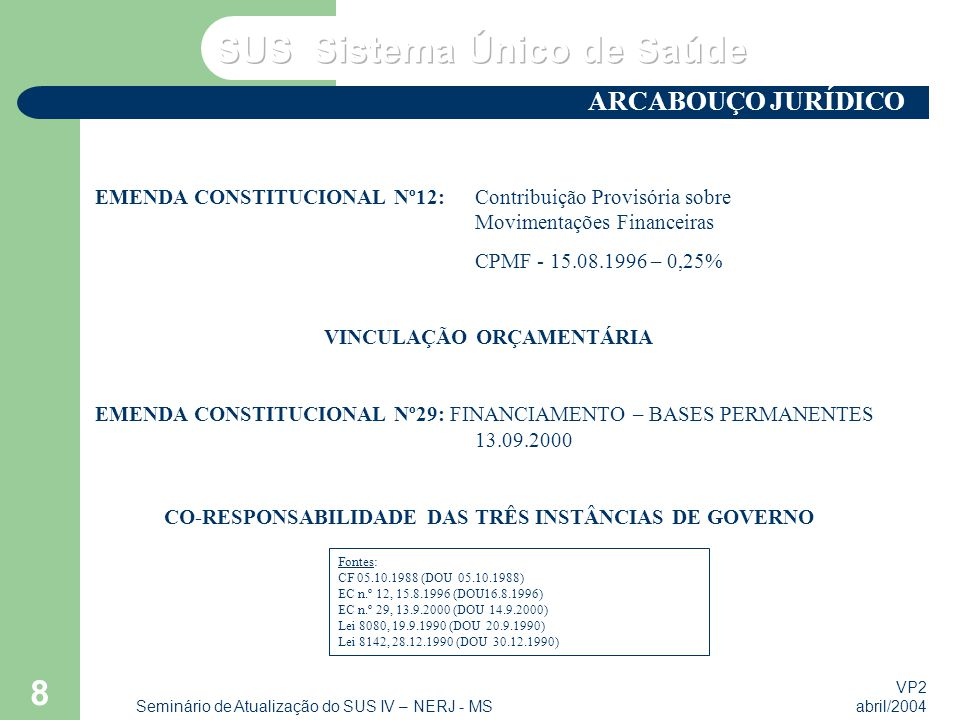 VP2 abril/2004 Seminário de Atualização do SUS IV – NERJ - MS 9 CUSTEIO EMENDA CONSTITUCIONAL N.º 29, de 13/09/2000 Altera os art.