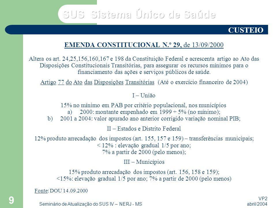 VP2 abril/2004 Seminário de Atualização do SUS IV – NERJ - MS 9 CUSTEIO EMENDA CONSTITUCIONAL N.º 29, de 13/09/2000 Altera os art. 24,25,156,160,167 e