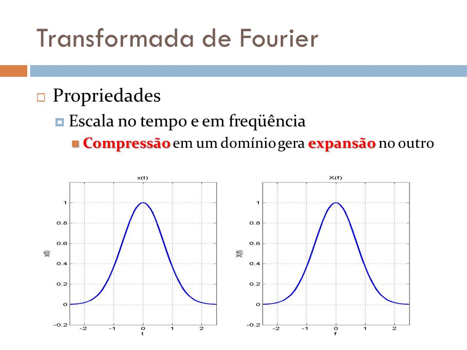 Transformada de Fourier  Propriedades  Escala no tempo e em freqüência  Compressão expansão  Compressão em um domínio gera expansão no outro