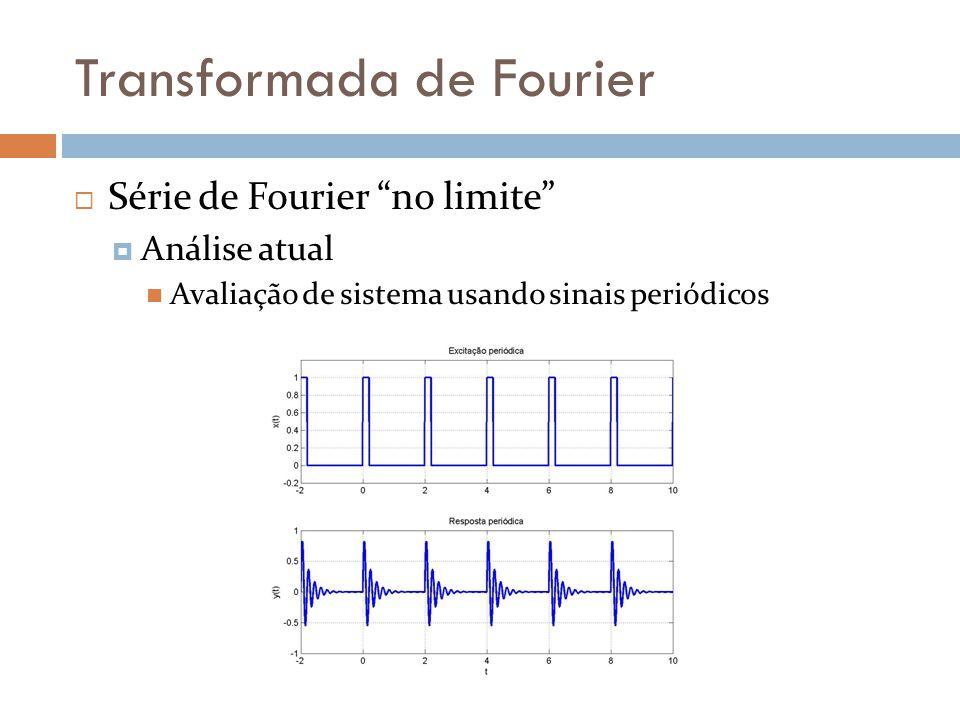 Transformada de Fourier  Série de Fourier no limite  Análise atual  Avaliação de sistema usando sinais periódicos