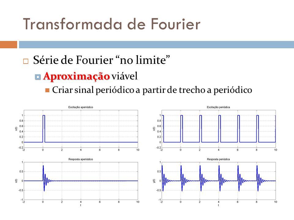Transformada de Fourier  Série de Fourier no limite  Qual o efeito da aproximação nas séries de Fourier?