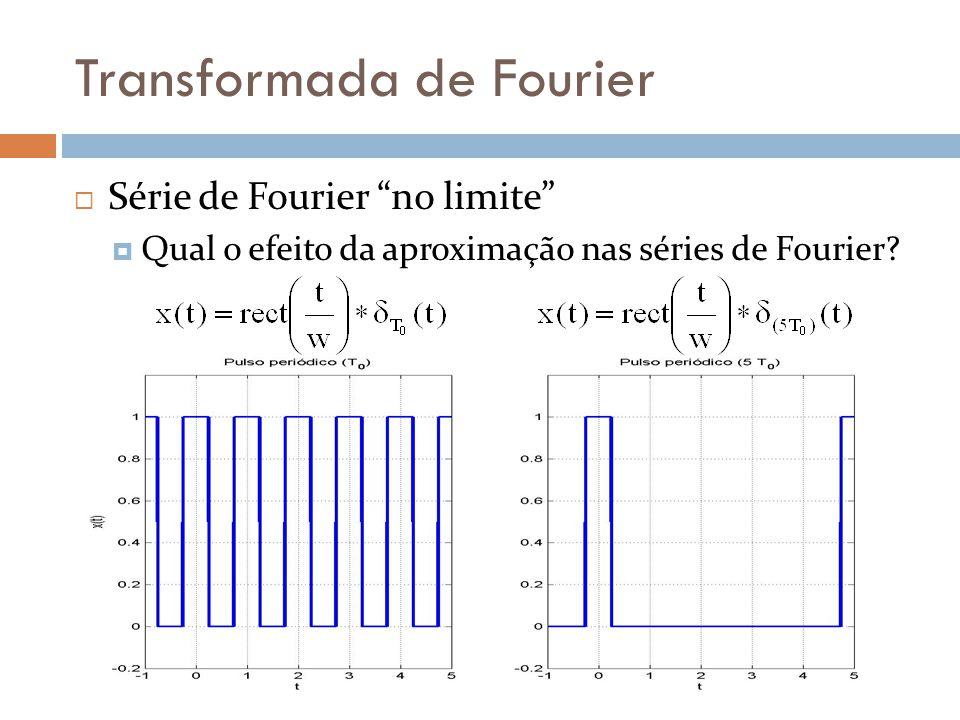 Transformada de Fourier  Série de Fourier no limite  Análise de pulso retangular (w=1)