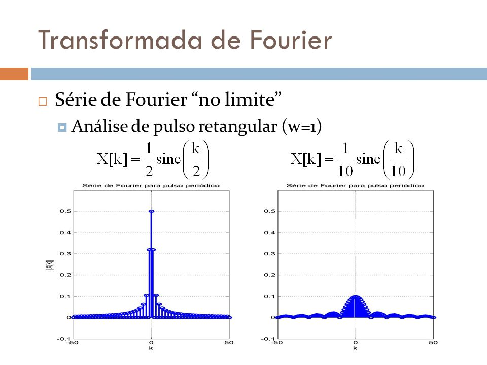 Transformada de Fourier  Série de Fourier no limite corrigida  Análise de pulso retangular (w=1) corrigida