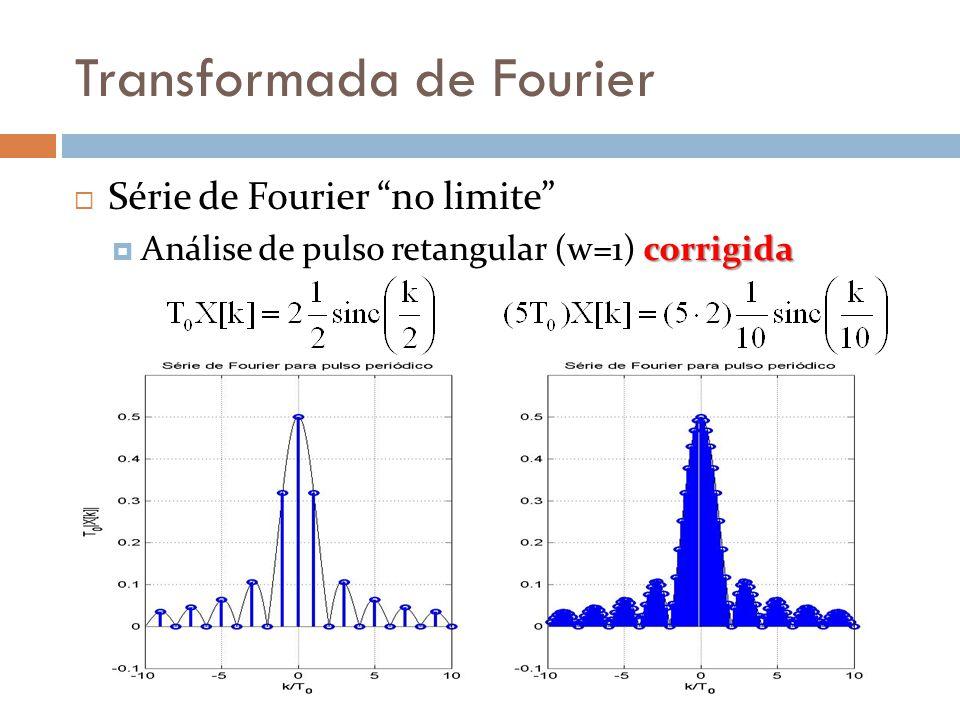Transformada de Fourier  Série de Fourier no limite  Análise do pulso retangular   T 0   f 0  Maior resolução da SF  Estica a SF lateralmente + Amassa a SF  Manutenção da área da envoltória  Manutenção da área da envoltória da SF corrigida  Análise do pulso retangular corrigida   T 0   f 0  Maior resolução da SF  Envoltória inalterada  Envoltória da SF inalterada  Note: abscissa passou de k para (kf 0 )