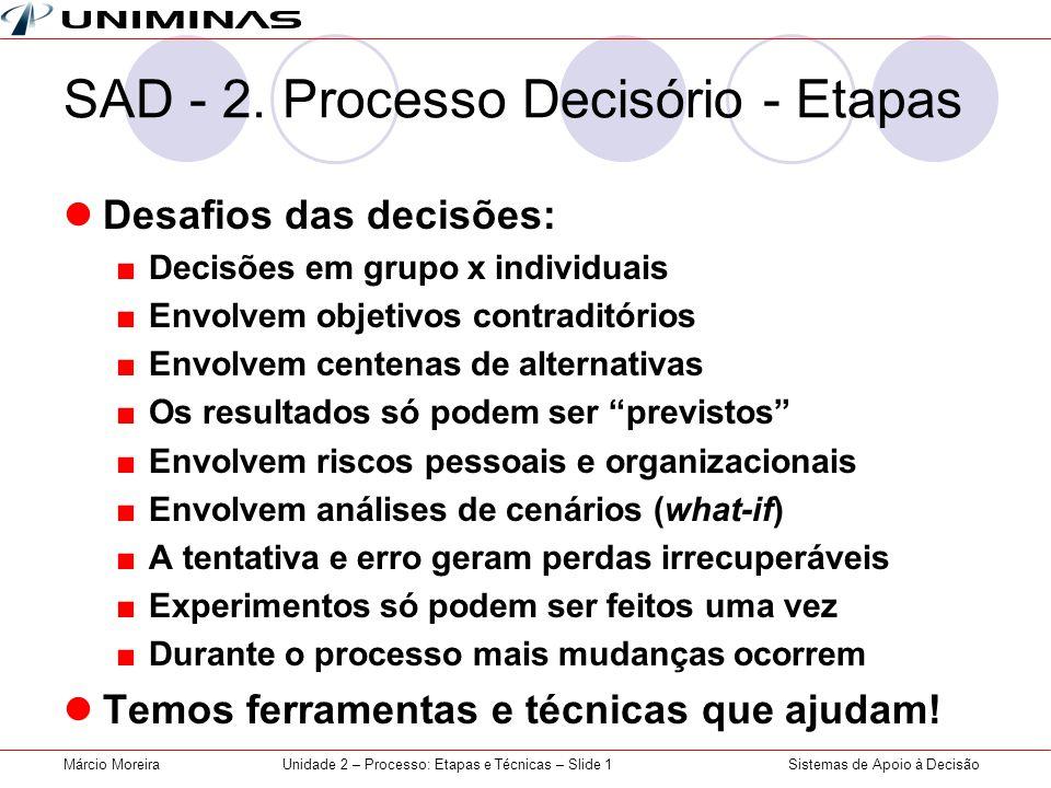 Sistemas de Apoio à DecisãoMárcio MoreiraUnidade 2 – Processo: Etapas e Técnicas – Slide 12 2.2.