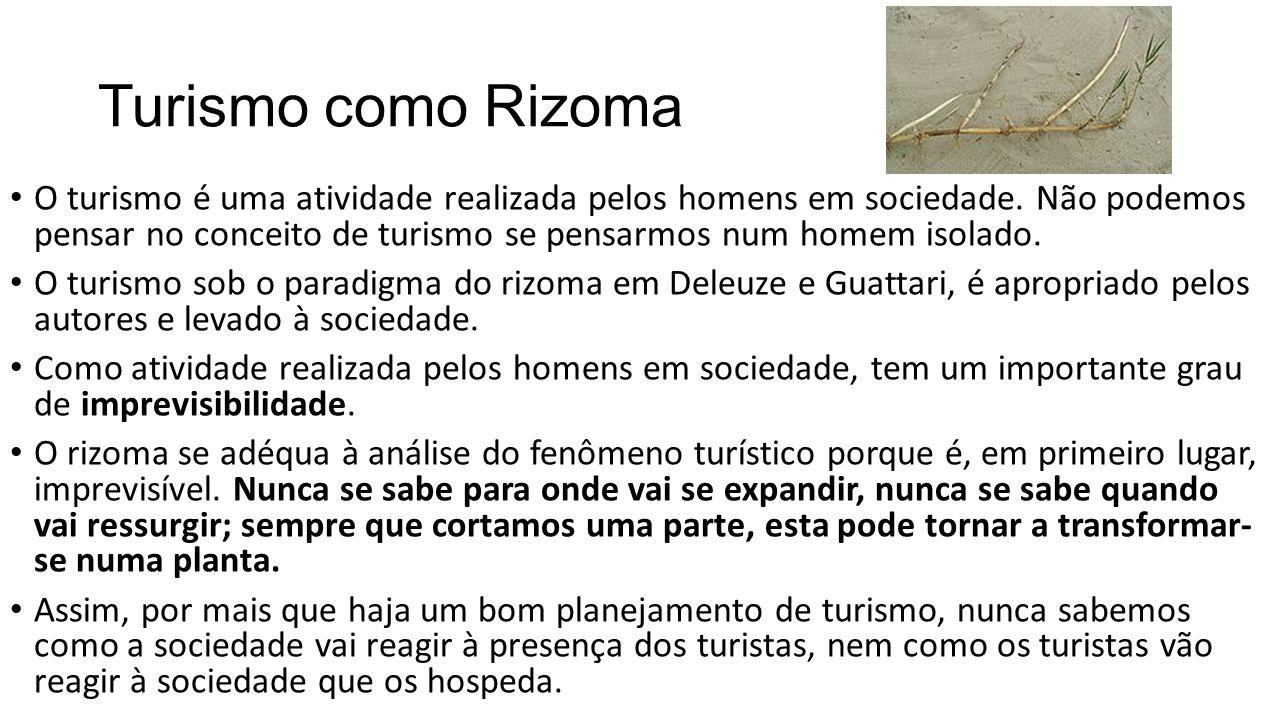 Turismo como Rizoma • O turismo é uma atividade realizada pelos homens em sociedade. Não podemos pensar no conceito de turismo se pensarmos num homem