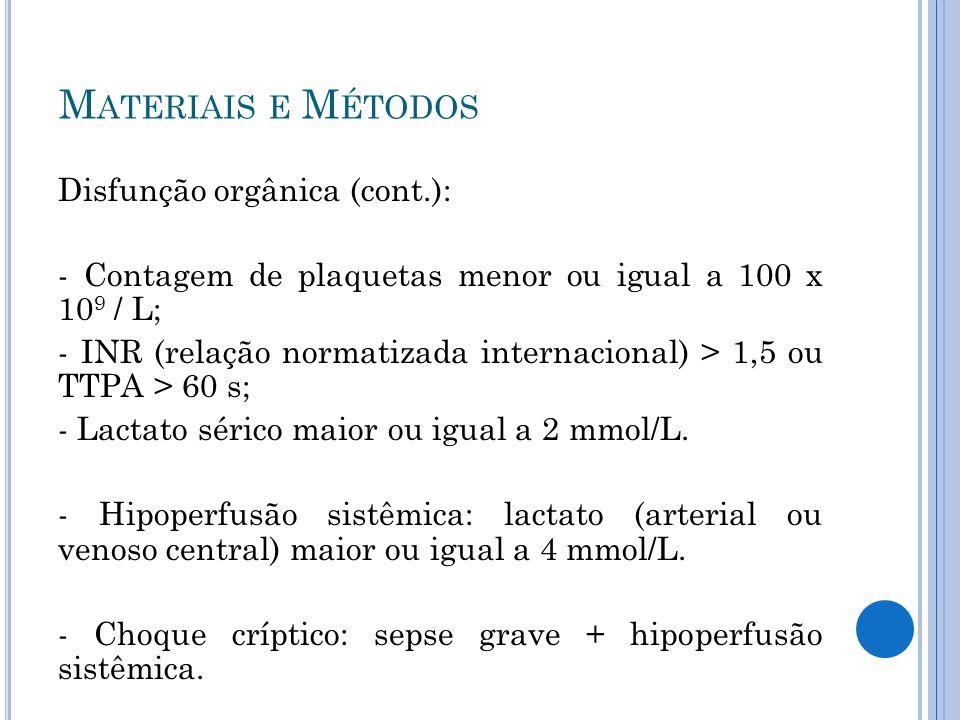Disfunção orgânica (cont.): - Contagem de plaquetas menor ou igual a 100 x 10 9 / L; - INR (relação normatizada internacional) > 1,5 ou TTPA > 60 s; -