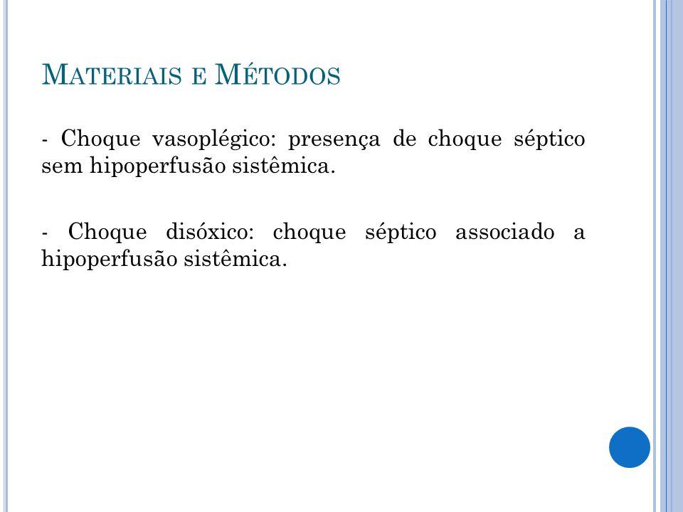 - Choque vasoplégico: presença de choque séptico sem hipoperfusão sistêmica. - Choque disóxico: choque séptico associado a hipoperfusão sistêmica. M A