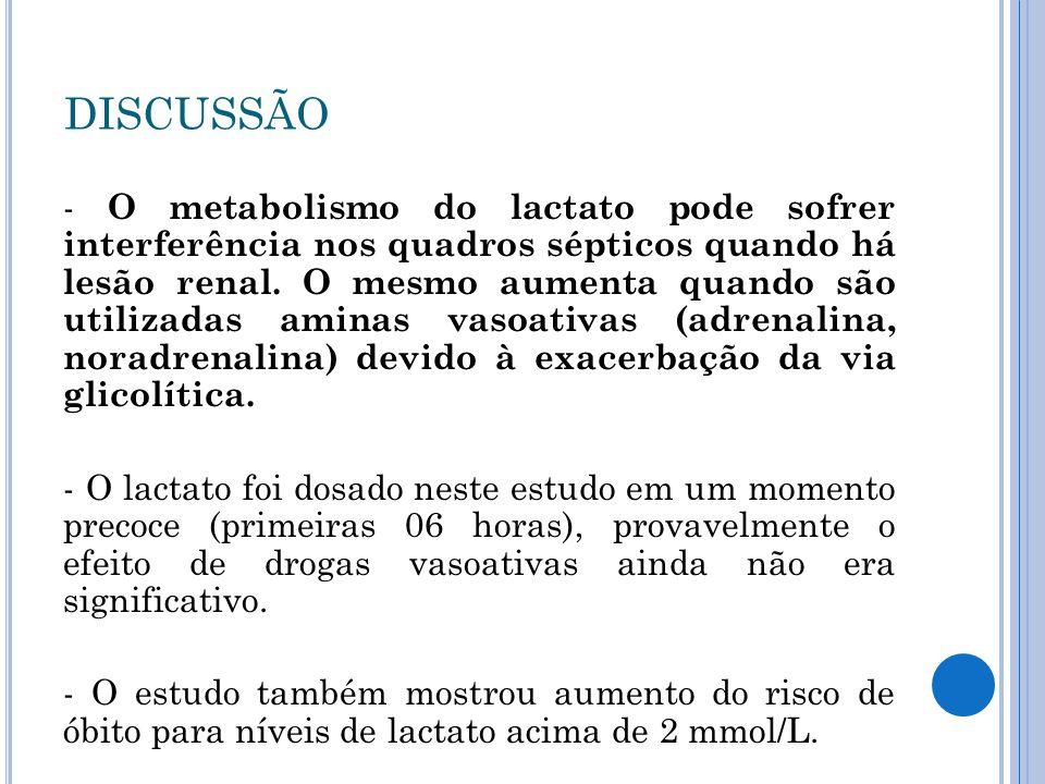 - O metabolismo do lactato pode sofrer interferência nos quadros sépticos quando há lesão renal. O mesmo aumenta quando são utilizadas aminas vasoativ