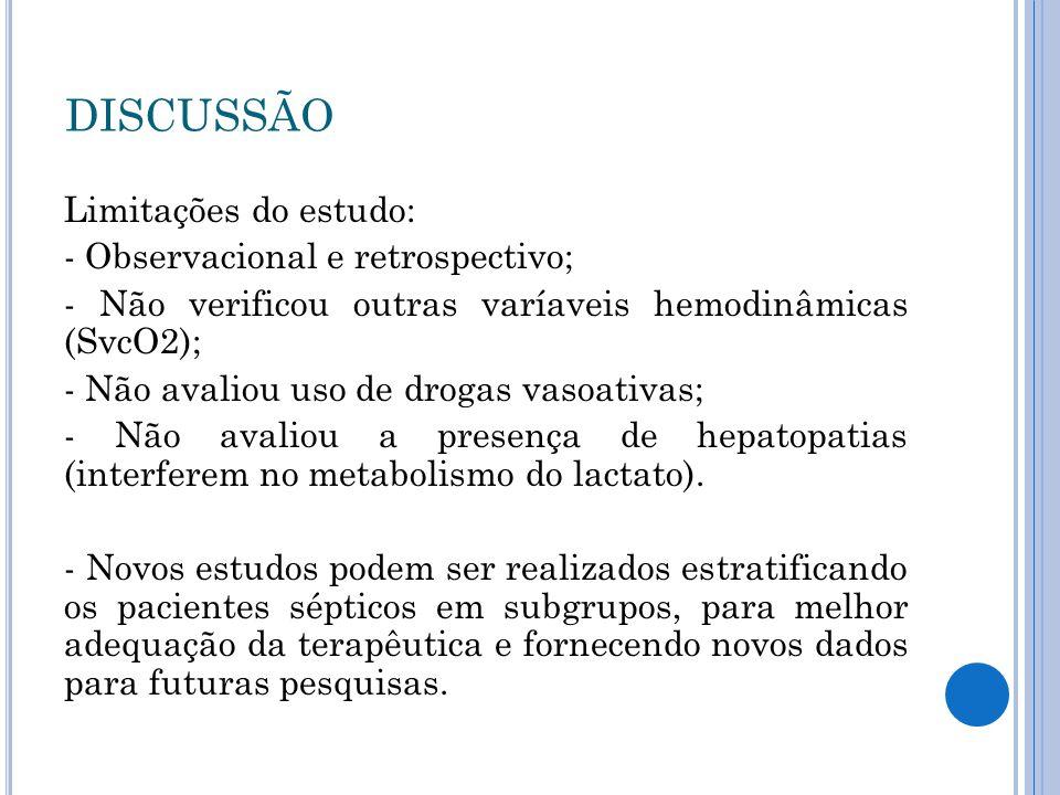 Limitações do estudo: - Observacional e retrospectivo; - Não verificou outras varíaveis hemodinâmicas (SvcO2); - Não avaliou uso de drogas vasoativas;