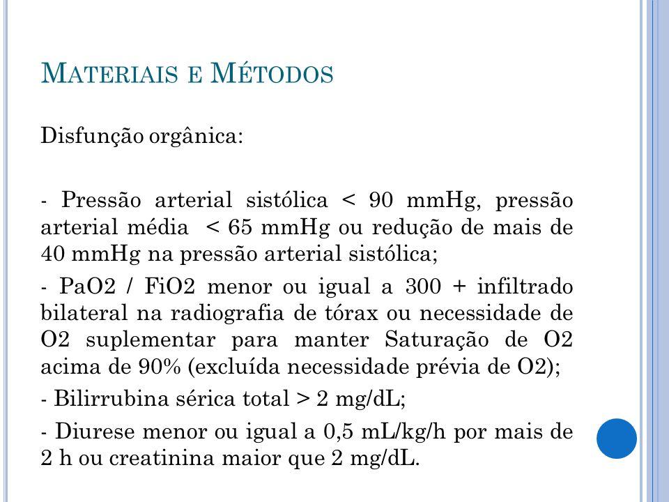 Disfunção orgânica (cont.): - Contagem de plaquetas menor ou igual a 100 x 10 9 / L; - INR (relação normatizada internacional) > 1,5 ou TTPA > 60 s; - Lactato sérico maior ou igual a 2 mmol/L.