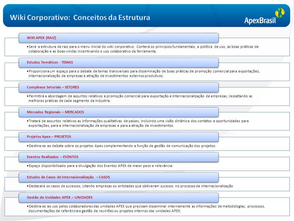 •Será a estrutura de raiz para o menu inicial do wiki corporativo. Conterá os princípios fundamentais, a política de uso, as boas práticas de colabora