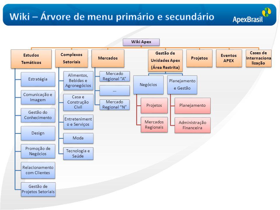 Wiki Apex Estudos Temáticos Estratégia Comunicação e Imagem Gestão do Conhecimento Design Promoção de Negócios Relacionamento com Clientes Gestão de P
