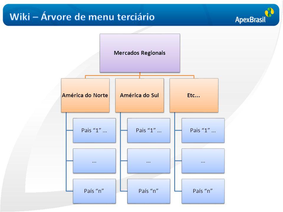 """Mercados Regionais América do Norte Pais """"1""""...... País """"n"""" América do Sul Pais """"1""""...... País """"n"""" Etc... Pais """"1""""...... País """"n"""""""
