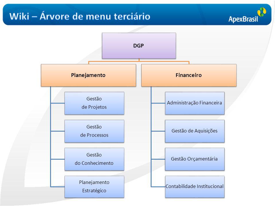 DGP Planejamento Gestão de Projetos Gestão de Processos Gestão do Conhecimento Planejamento Estratégico Financeiro Administração Financeira Gestão de