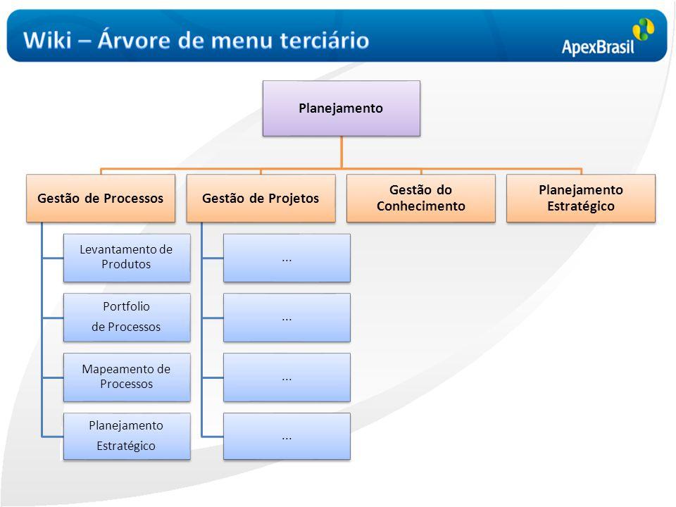 Planejamento Gestão de Processos Levantamento de Produtos Portfolio de Processos Mapeamento de Processos Planejamento Estratégico Gestão de Projetos..