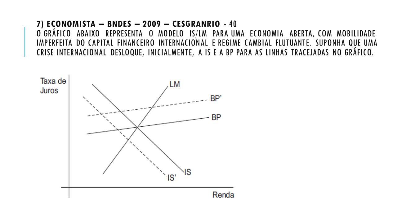 7) ECONOMISTA – BNDES – 2009 – CESGRANRIO - 40 O GRÁFICO ABAIXO REPRESENTA O MODELO IS/LM PARA UMA ECONOMIA ABERTA, COM MOBILIDADE IMPERFEITA DO CAPIT