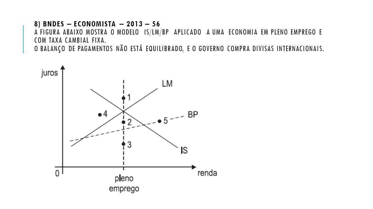 8) BNDES – ECONOMISTA – 2013 – 56 A FIGURA ABAIXO MOSTRA O MODELO IS/LM/BP APLICADO A UMA ECONOMIA EM PLENO EMPREGO E COM TAXA CAMBIAL FIXA. O BALANÇO