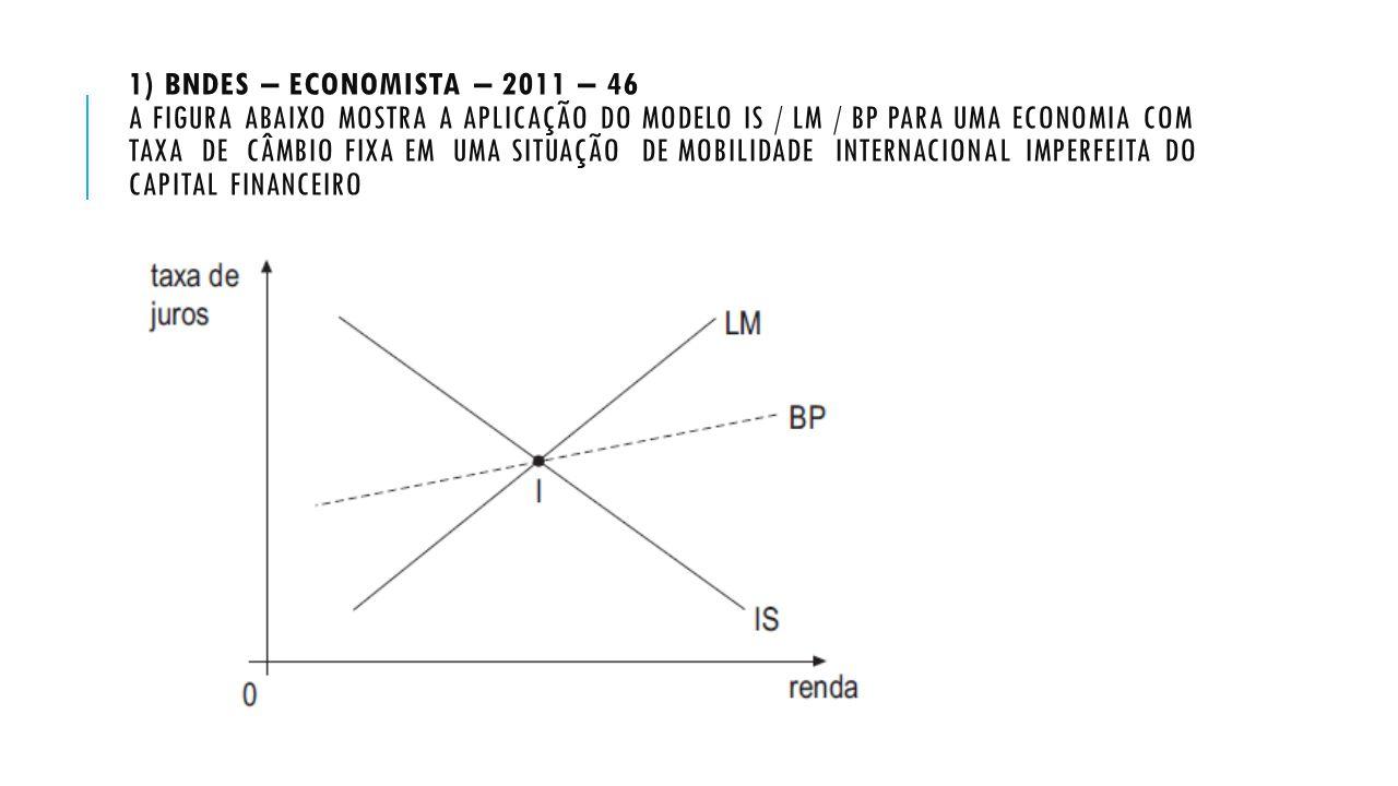 1) BNDES – ECONOMISTA – 2011 – 46 A FIGURA ABAIXO MOSTRA A APLICAÇÃO DO MODELO IS / LM / BP PARA UMA ECONOMIA COM TAXA DE CÂMBIO FIXA EM UMA SITUAÇÃO