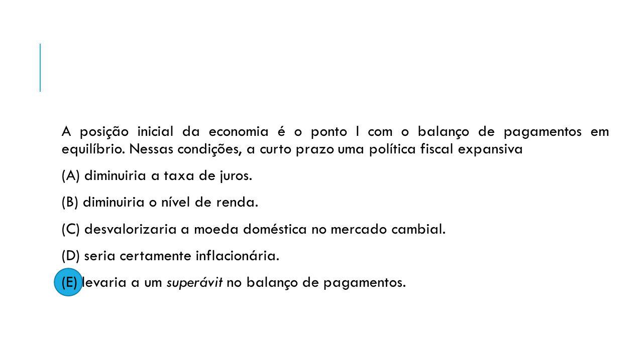 A posição inicial da economia é o ponto I com o balanço de pagamentos em equilíbrio. Nessas condições, a curto prazo uma política fiscal expansiva (A)